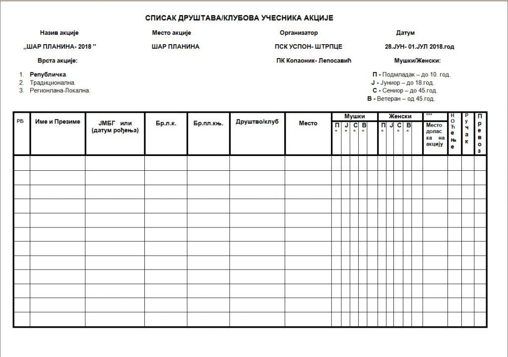 """28.06 DO 01.07 2018 - Republička planinarska akcija Planinarskog Saveza Srbije """"Šar Planina 2018"""""""